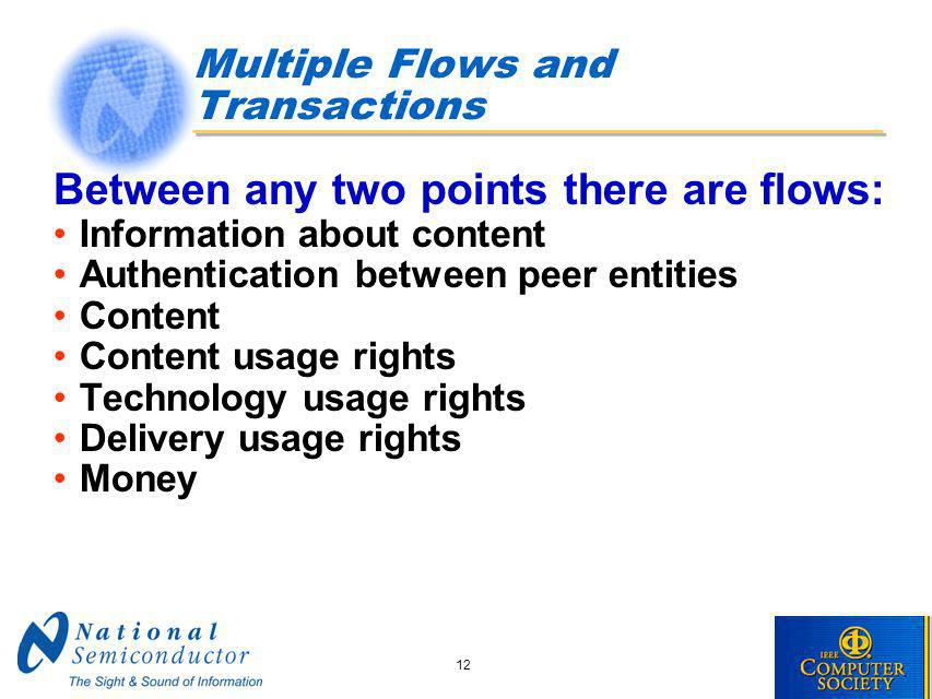 12 Multiple Flows and Transactions Between any two points there are flows: Information about content Authentication between peer entities Content Content usage rights Technology usage rights Delivery usage rights Money