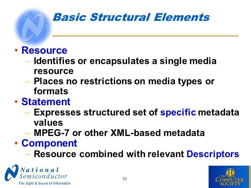 33 Basic Structural Elements Resource –Identifies or encapsulates a single media resource –Places no restrictions on media types or formats Statement –Expresses structured set of specific metadata values –MPEG-7 or other XML-based metadata Component –Resource combined with relevant Descriptors