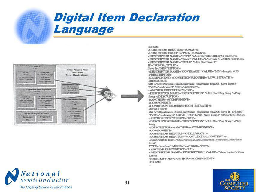 41 Digital Item Declaration Language