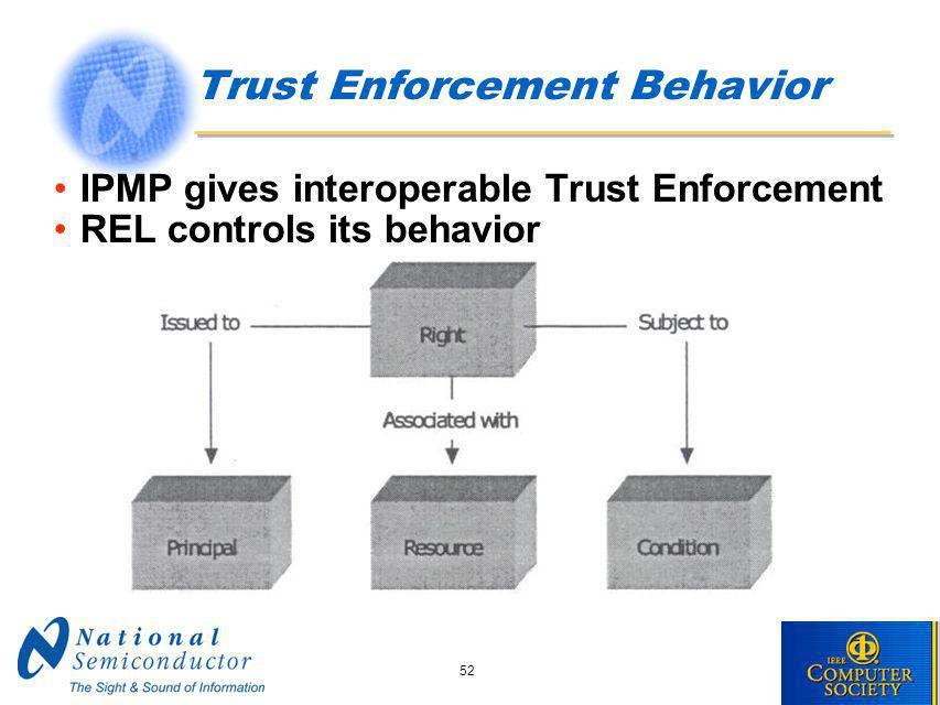 52 Trust Enforcement Behavior IPMP gives interoperable Trust Enforcement REL controls its behavior