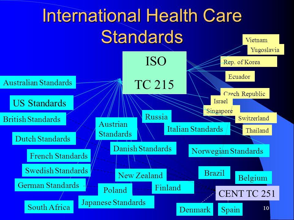 10 International Health Care Standards US Standards CENT TC 251 British Standards Dutch Standards French Standards Swedish Standards Australian Standa