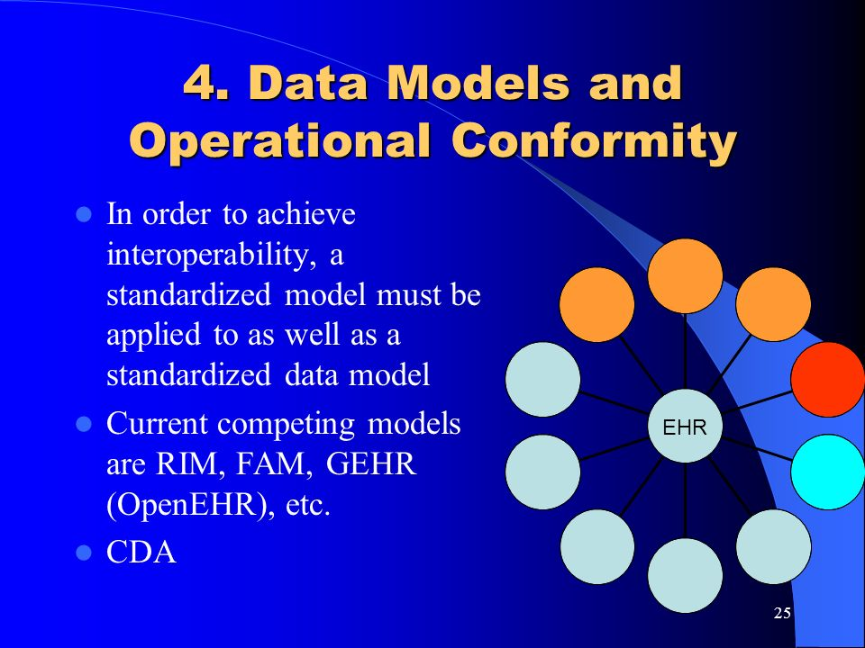 25 4. Data Models and Operational Conformity In order to achieve interoperability, a standardized model must be applied to as well as a standardized d
