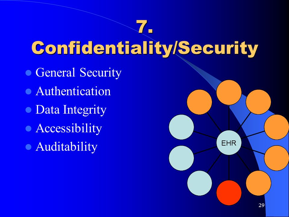 29 7. Confidentiality/Security General Security Authentication Data Integrity Accessibility Auditability EHR