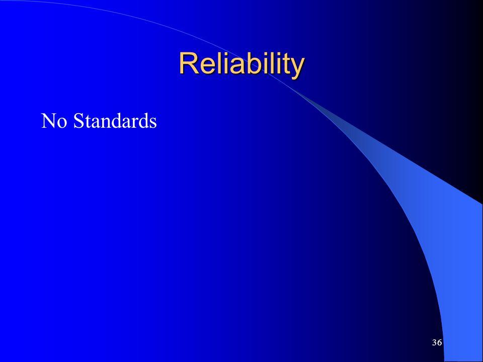 36 Reliability No Standards