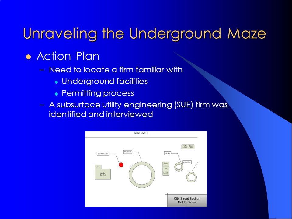 Unraveling the Underground Maze Action Plan –Need to locate a firm familiar with Underground facilities Permitting process –A subsurface utility engineering (SUE) firm was identified and interviewed