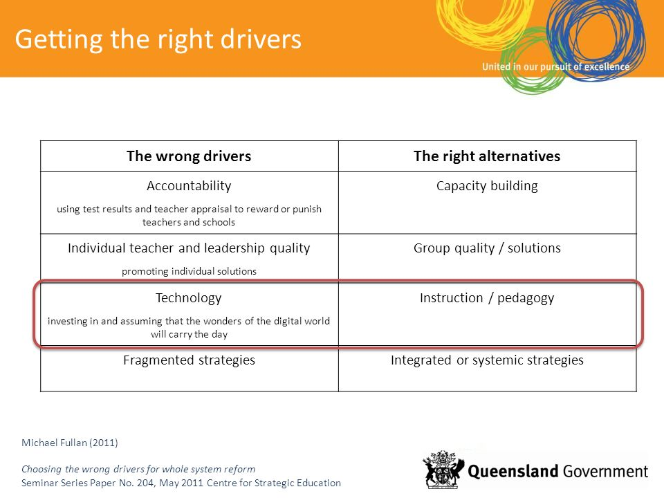 Michael Fullan (2011) Choosing the wrong drivers for whole system reform Seminar Series Paper No. 204, May 2011 Centre for Strategic Education The wro