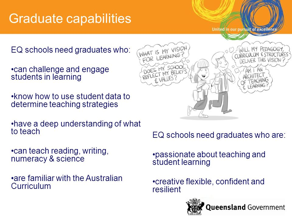 Graduate capabilities EQ schools need graduates who: can challenge and engage students in learning know how to use student data to determine teaching