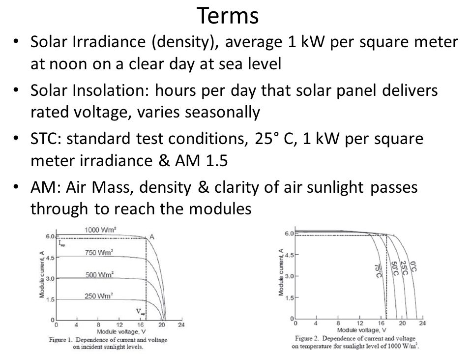 Terms Solar Irradiance (density), average 1 kW per square meter at noon on a clear day at sea level Solar Insolation: hours per day that solar panel d