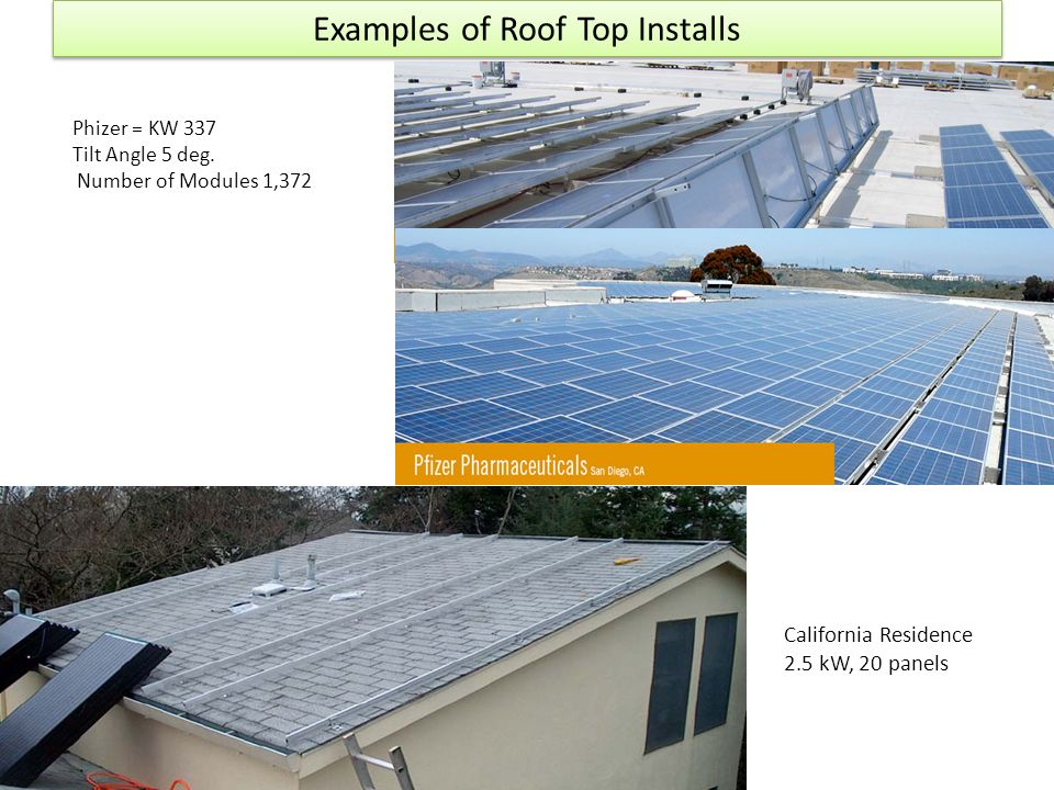 Examples of Roof Top Installs Phizer = KW 337 Tilt Angle 5 deg. Number of Modules 1,372 California Residence 2.5 kW, 20 panels