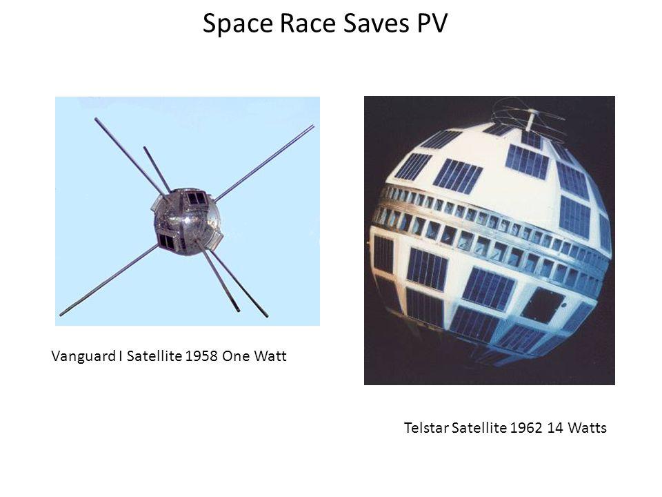 Space Race Saves PV Vanguard I Satellite 1958 One Watt Telstar Satellite 1962 14 Watts