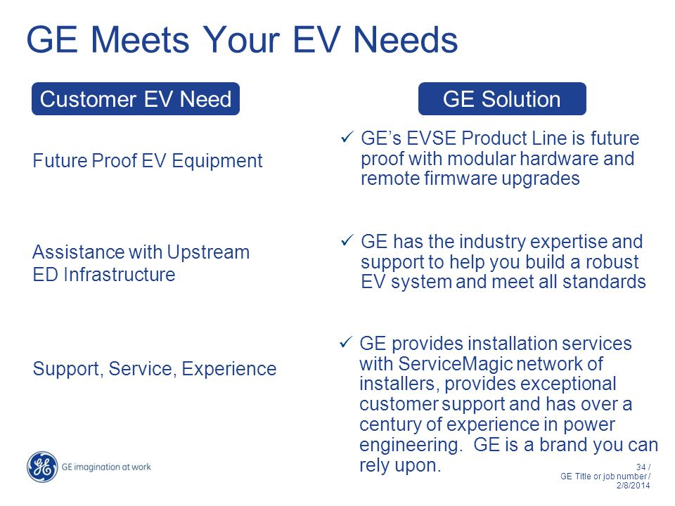 34 / GE Title or job number / 2/8/2014 GE Meets Your EV Needs GEs EVSE Product Line is future proof with modular hardware and remote firmware upgrades