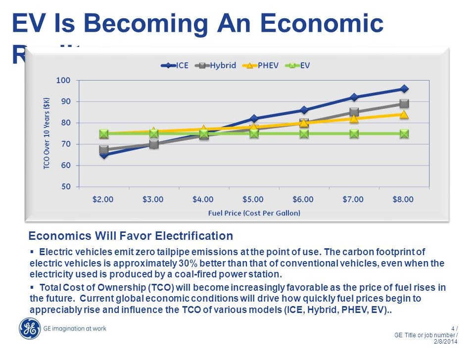 4 / GE Title or job number / 2/8/2014 EV Is Becoming An Economic Reality Electric vehicles emit zero tailpipe emissions at the point of use. The carbo