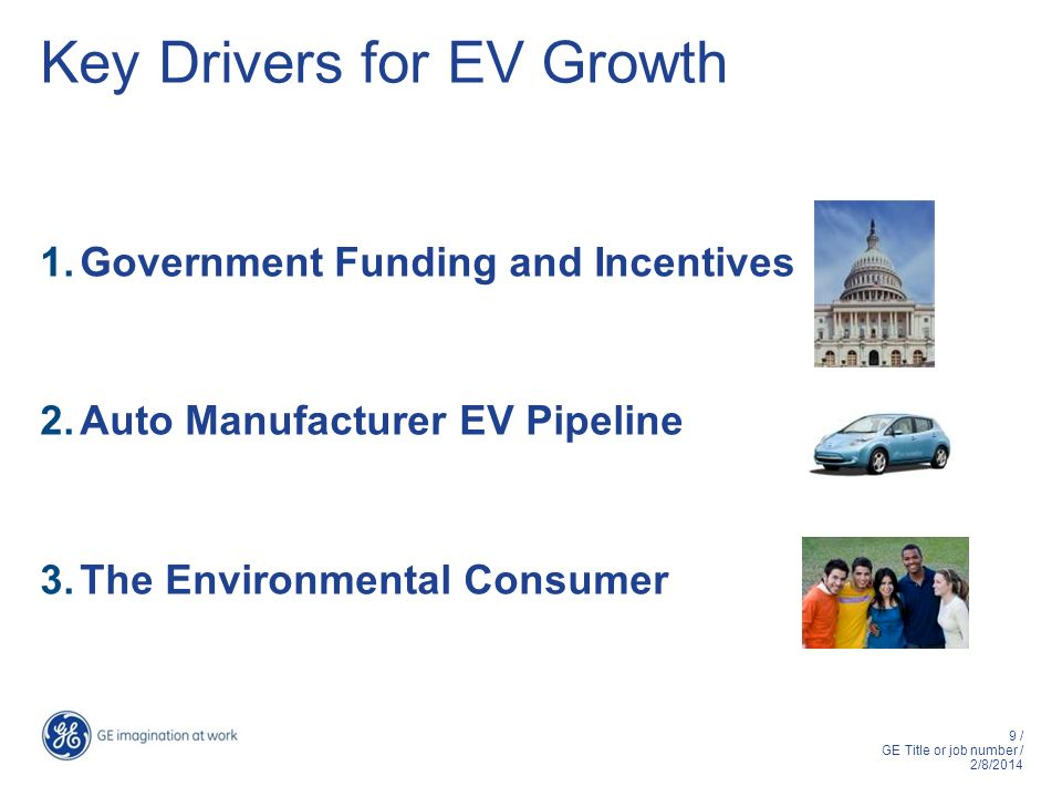 9 / GE Title or job number / 2/8/2014 Key Drivers for EV Growth 1.Government Funding and Incentives 2.Auto Manufacturer EV Pipeline 3.The Environmenta