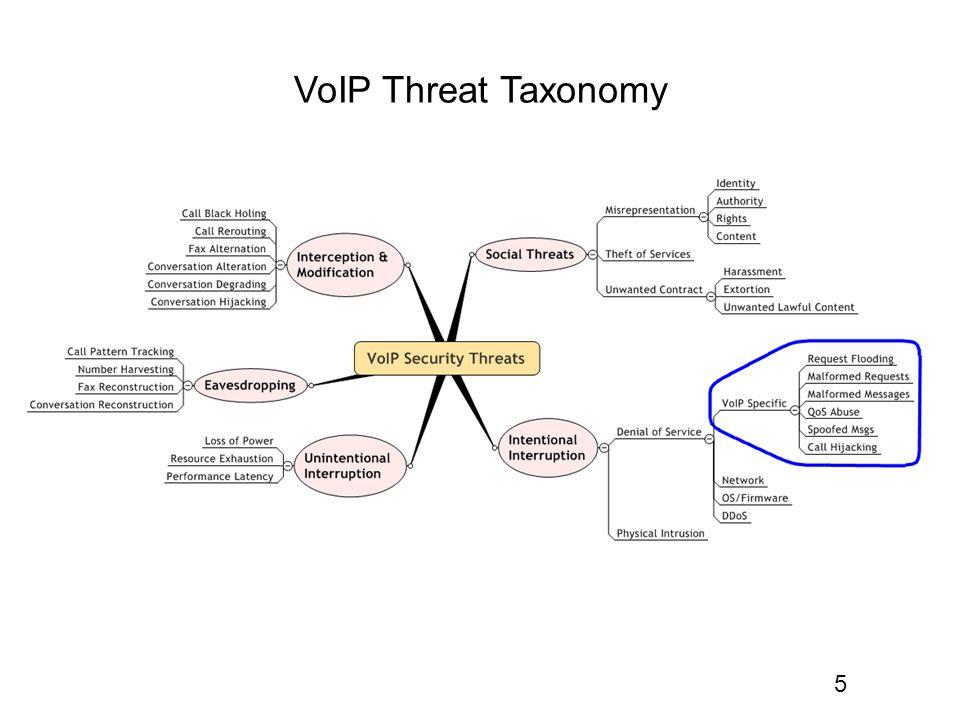 5 VoIP Threat Taxonomy