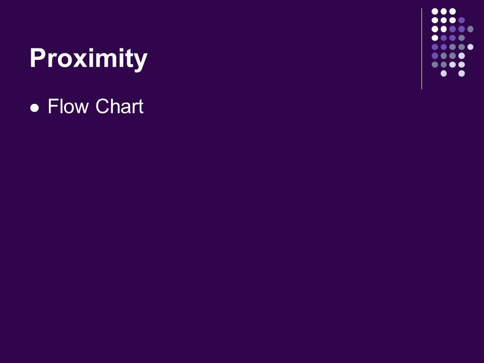 Proximity Flow Chart