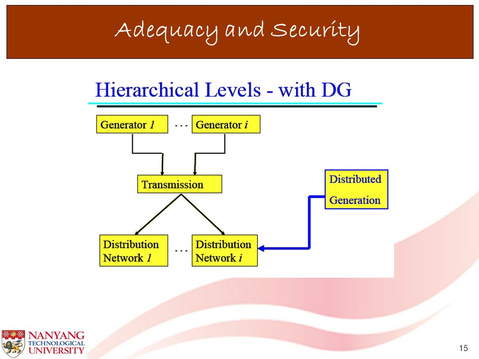 15 Adequacy and Security