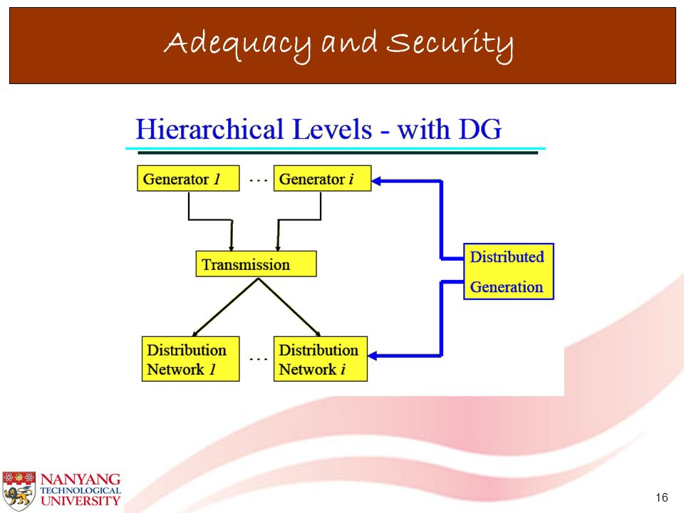 16 Adequacy and Security