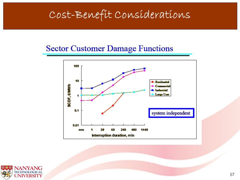 57 Cost-Benefit Considerations