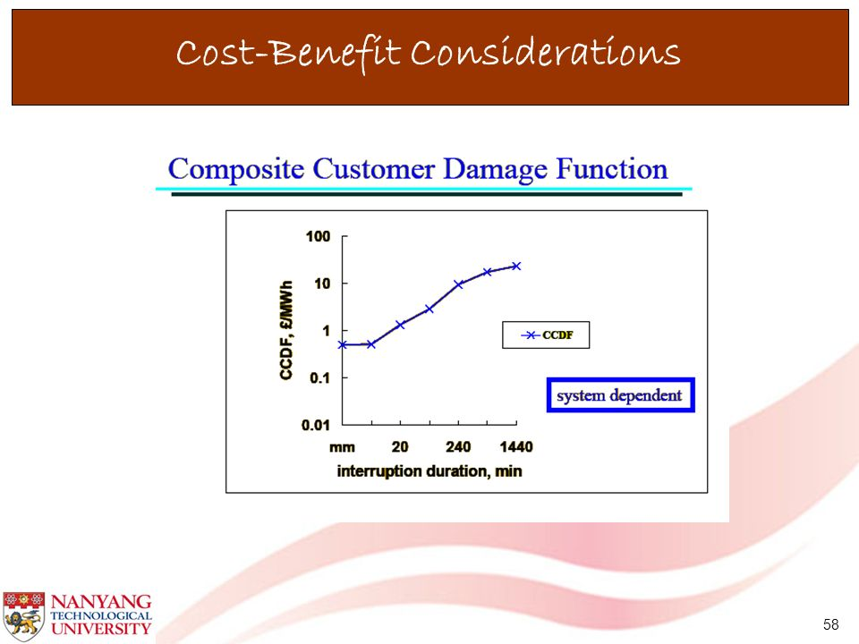 58 Cost-Benefit Considerations