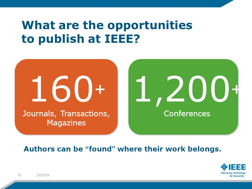 What are the opportunities to publish at IEEE.