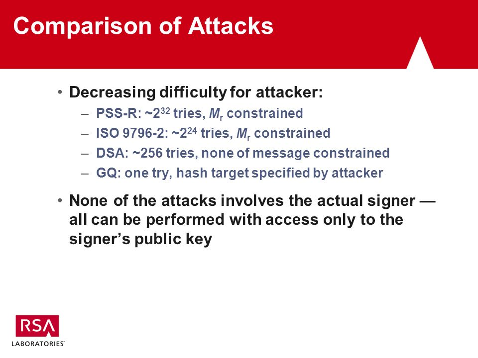 Comparison of Attacks Decreasing difficulty for attacker: –PSS-R: ~2 32 tries, M r constrained –ISO 9796-2: ~2 24 tries, M r constrained –DSA: ~256 tries, none of message constrained –GQ: one try, hash target specified by attacker None of the attacks involves the actual signer all can be performed with access only to the signers public key