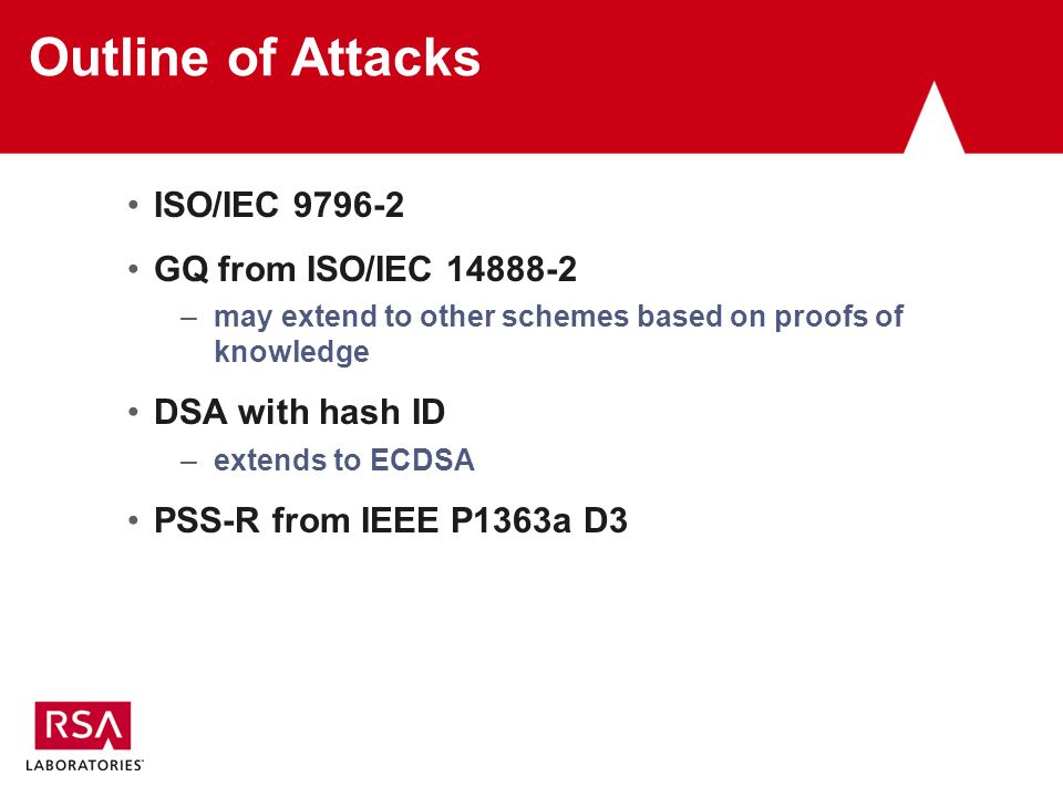 Outline of Attacks ISO/IEC 9796-2 GQ from ISO/IEC 14888-2 –may extend to other schemes based on proofs of knowledge DSA with hash ID –extends to ECDSA PSS-R from IEEE P1363a D3