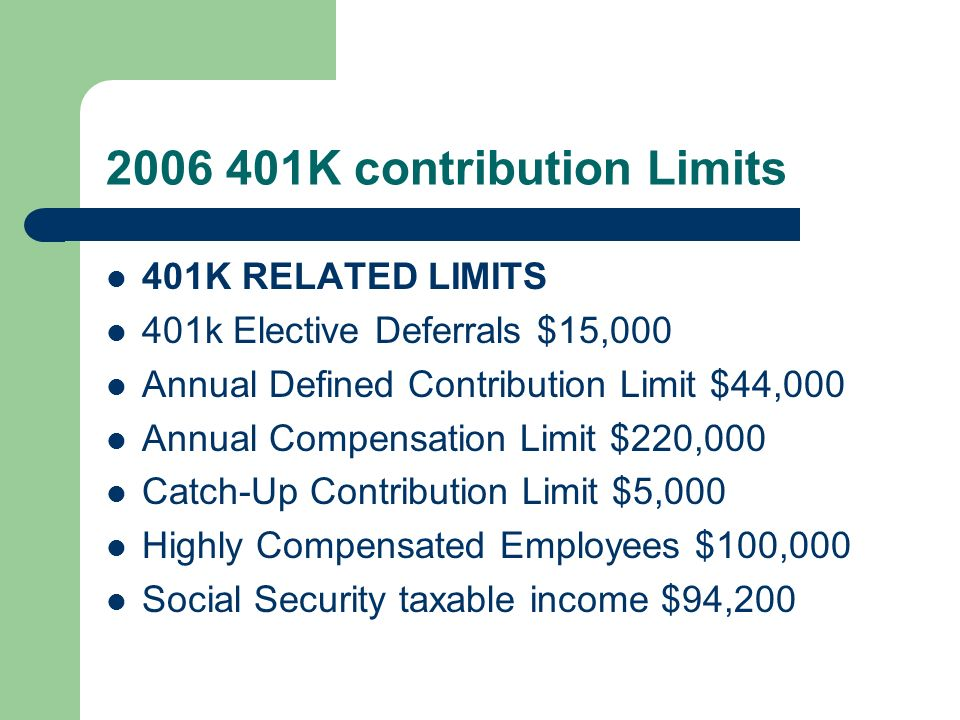 2006 401K contribution Limits 401K RELATED LIMITS 401k Elective Deferrals $15,000 Annual Defined Contribution Limit $44,000 Annual Compensation Limit $220,000 Catch-Up Contribution Limit $5,000 Highly Compensated Employees $100,000 Social Security taxable income $94,200