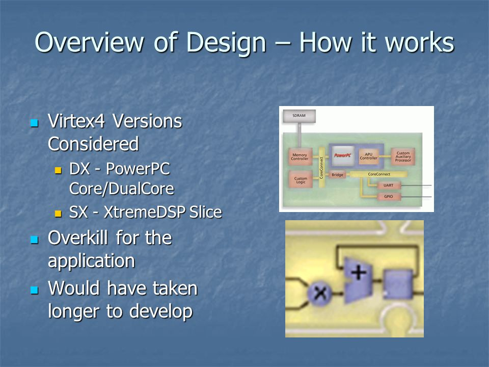Overview of Design – How it works Virtex-4 LX25 FPGA Virtex-4 LX25 FPGA 24,192 Logic Cells 24,192 Logic Cells 128 MB RAM 128 MB RAM 64 MB Flash ROM 64
