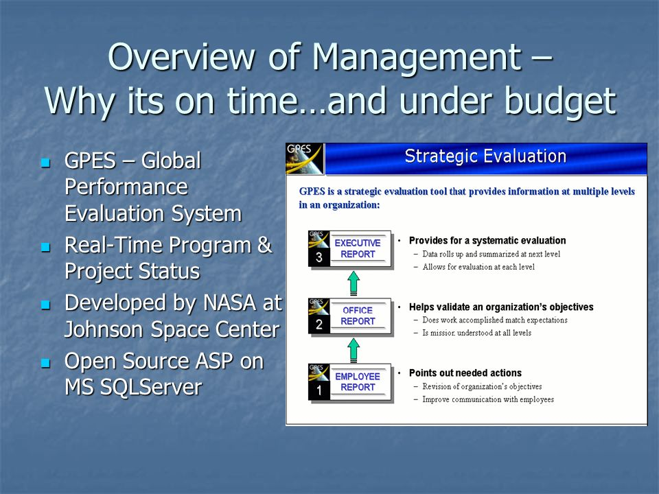 Overview of Management – Why its on time…and under budget Program Management Under: Program Management Under: GPES GPES Stochastic Methods Stochastic