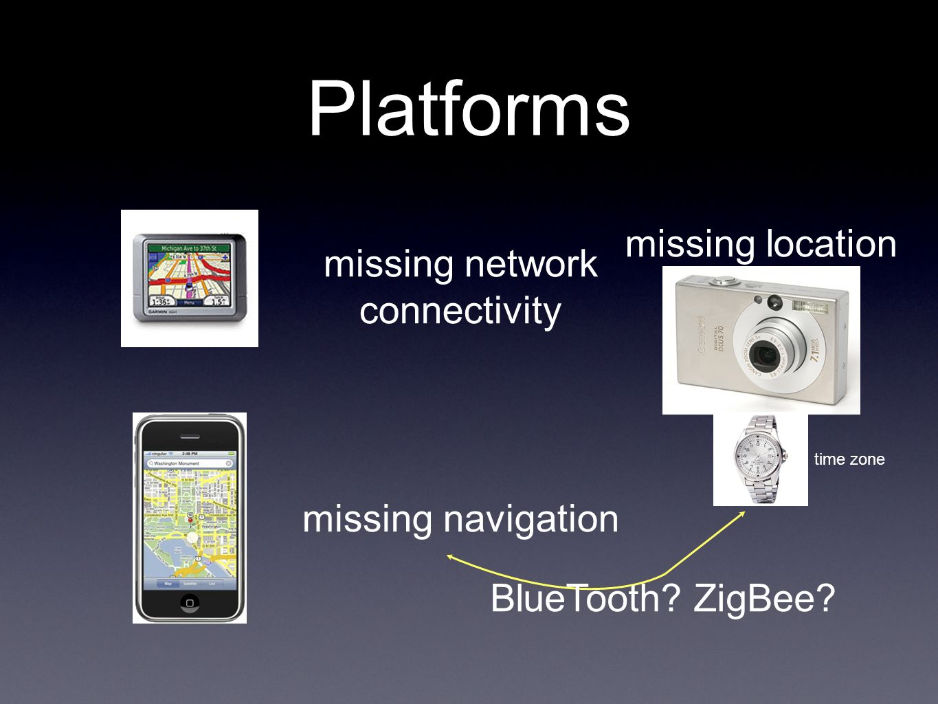 Platforms missing navigation missing network connectivity missing location BlueTooth.