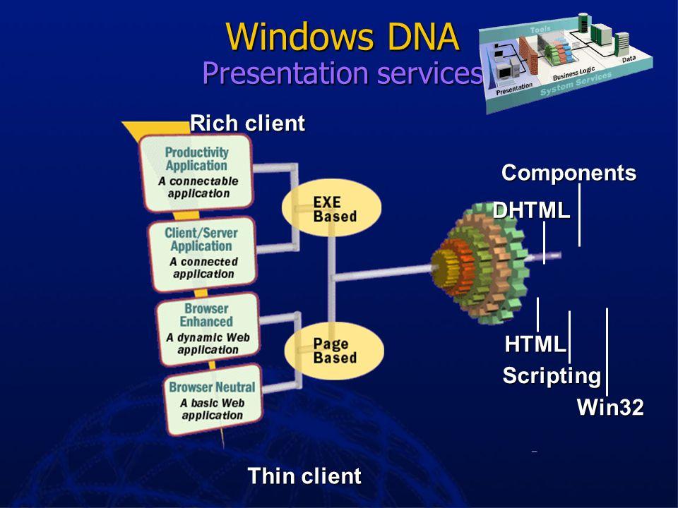 Windows DNA 2000 Next generation of building blocks for Windows DNA applications Next generation of building blocks for Windows DNA applications Windo
