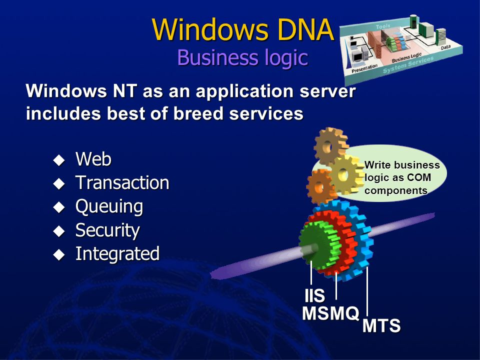 Win32 Components Scripting DHTML HTML Rich client Thin client Windows DNA Presentation services