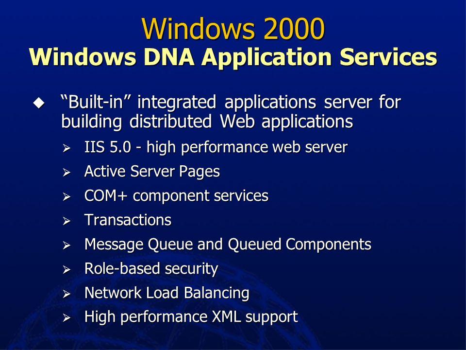 Windows DNA 2000 New or Enhanced: Application Services Application Services Legacy Interoperability Legacy Interoperability E-commerce (B2C) E-commerc