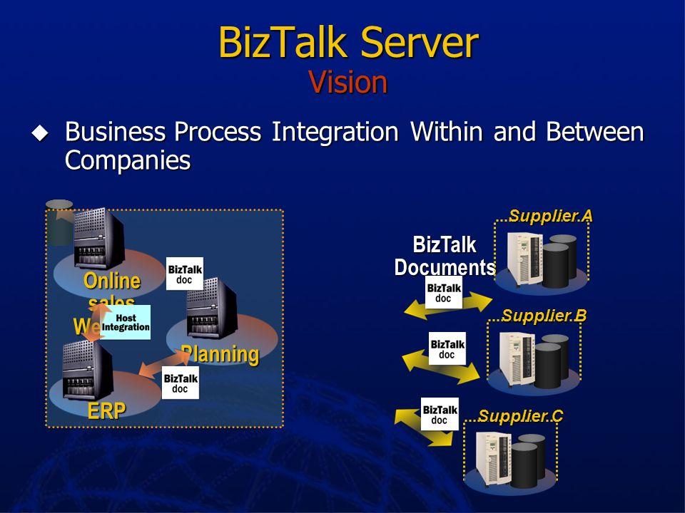 BizTalk Server BizTalk Server Description A Microsoft Product Under Development for Business Process Integration Through the Reliable Exchange of Busi