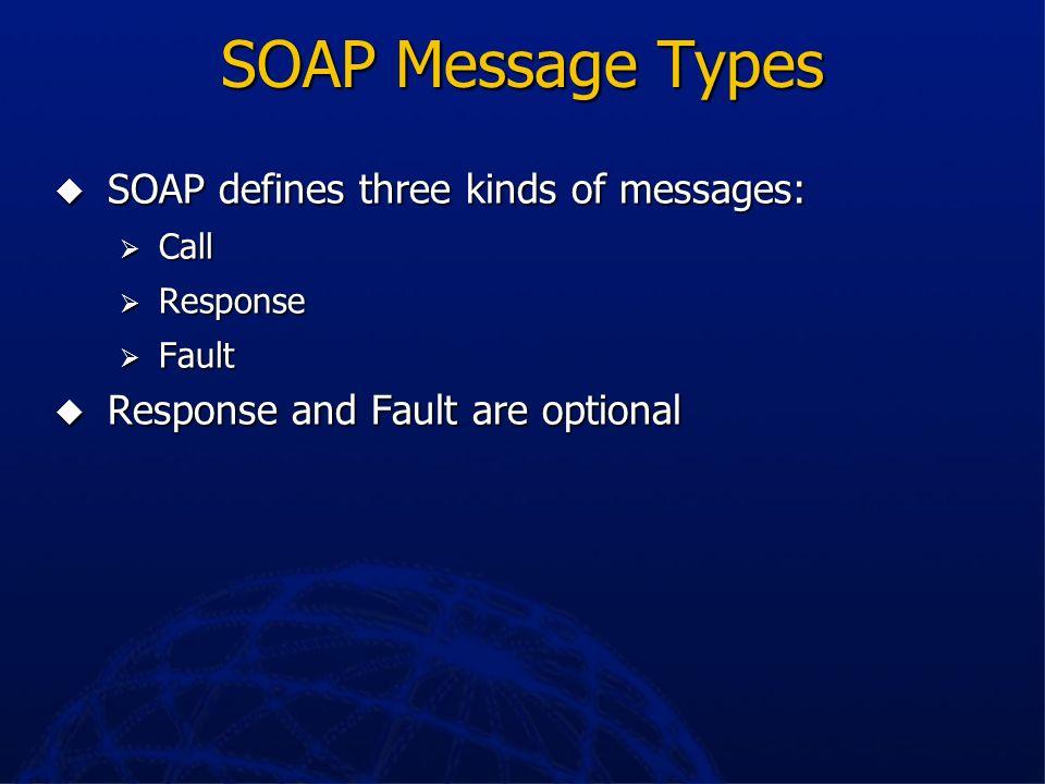 SOAP Message Structure SOAP Message SOAP Envelope SOAP Header SOAP Body Method Call & Data Headers HTTP Headers XML Encoded SOAP Method Call & Data co
