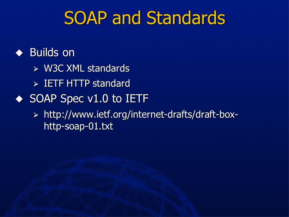 Security Builds on HTTP security Builds on HTTP security HTTPS HTTPS X.509 certificates X.509 certificates Firewalls can filter easily Firewalls can f
