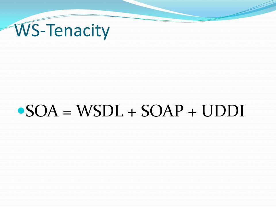 WS-Tenacity SOA = WSDL + SOAP + UDDI