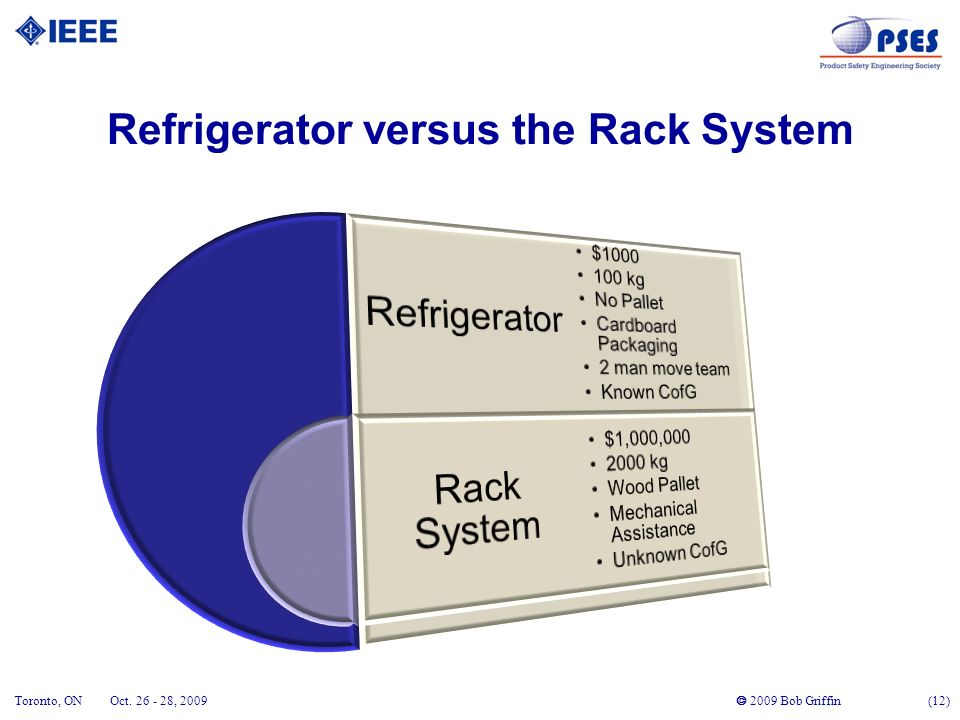 2009 Bob Griffin (12) Toronto, ONOct. 26 - 28, 2009 Refrigerator versus the Rack System