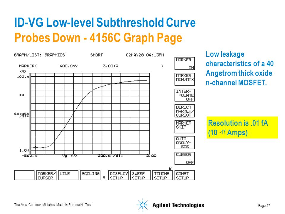 The Most Common Mistakes Made in Parametric Test Page 47 ID-VG Low-level Subthreshold Curve Probes Down - 4156C Graph Page Low leakage characteristics of a 40 Angstrom thick oxide n-channel MOSFET.