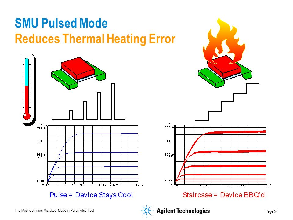 The Most Common Mistakes Made in Parametric Test Page 54 SMU Pulsed Mode Reduces Thermal Heating Error