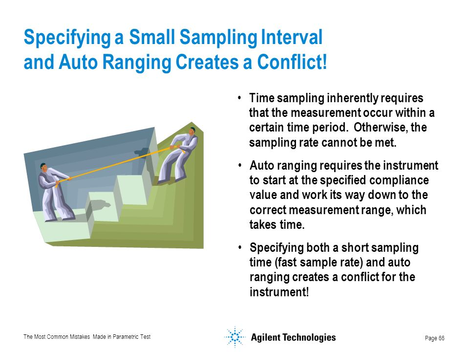 The Most Common Mistakes Made in Parametric Test Page 66 Specifying a Small Sampling Interval and Auto Ranging Creates a Conflict.