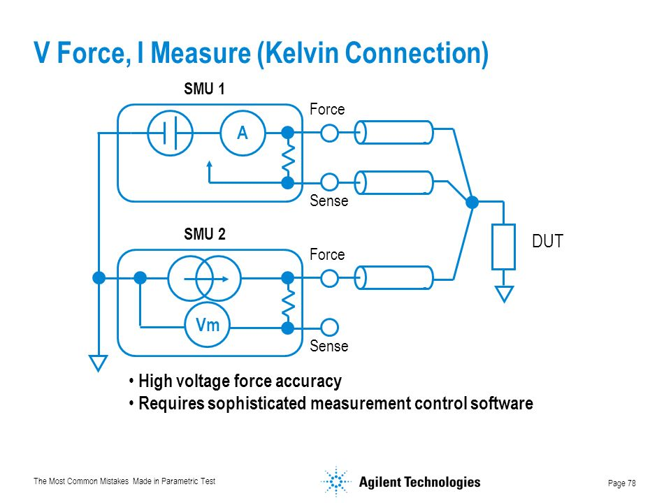 The Most Common Mistakes Made in Parametric Test Page 78 V Force, I Measure (Kelvin Connection) High voltage force accuracy Requires sophisticated measurement control software A Force Sense SMU 1 Vm Force Sense SMU 2 DUT