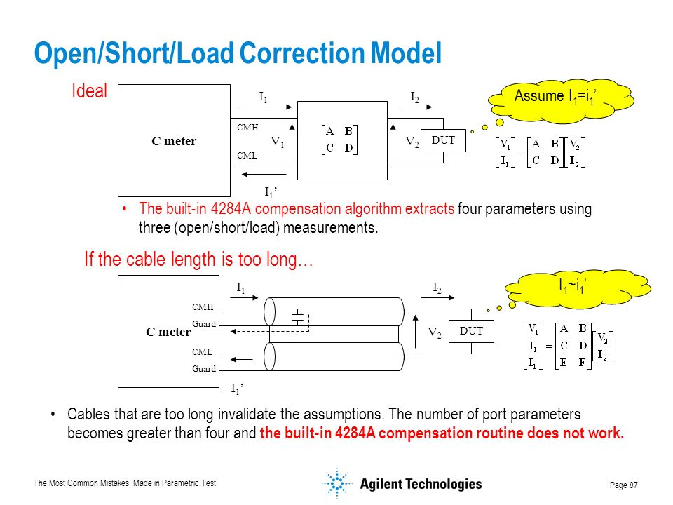 The Most Common Mistakes Made in Parametric Test Page 87 Open/Short/Load Correction Model The built-in 4284A compensation algorithm extracts four parameters using three (open/short/load) measurements.