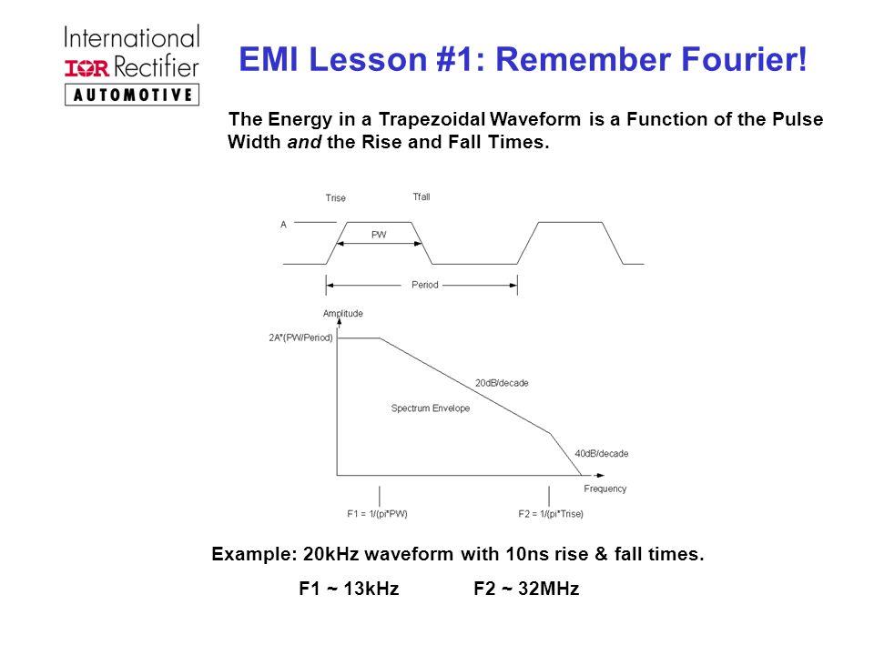 EMI Lesson #1: Remember Fourier.