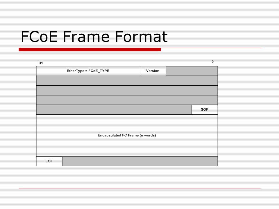 FCoE Frame Format