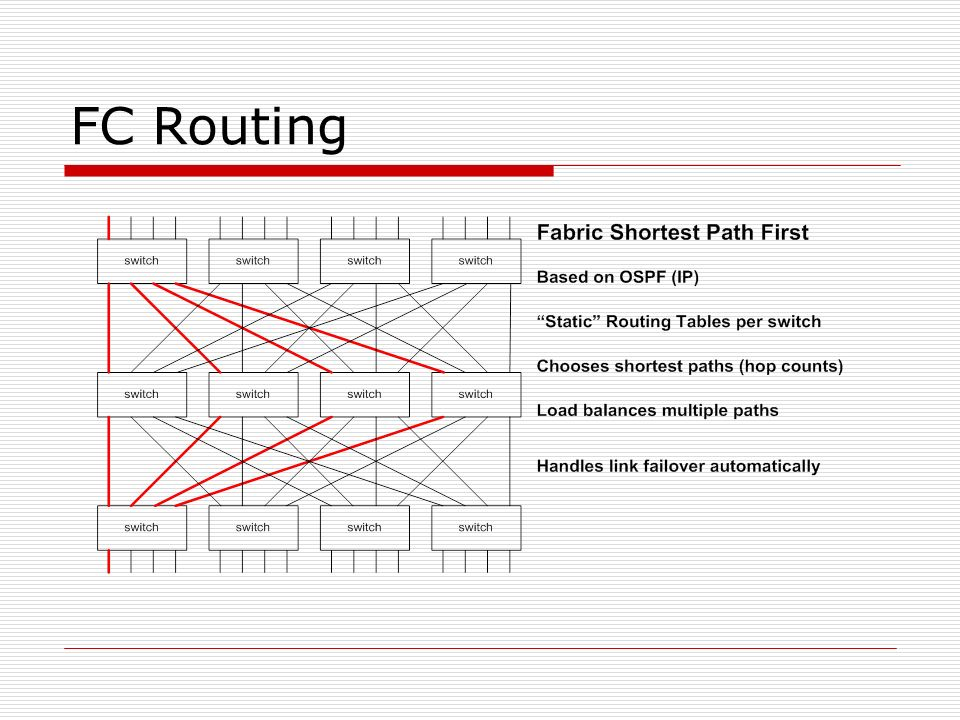 FC Routing