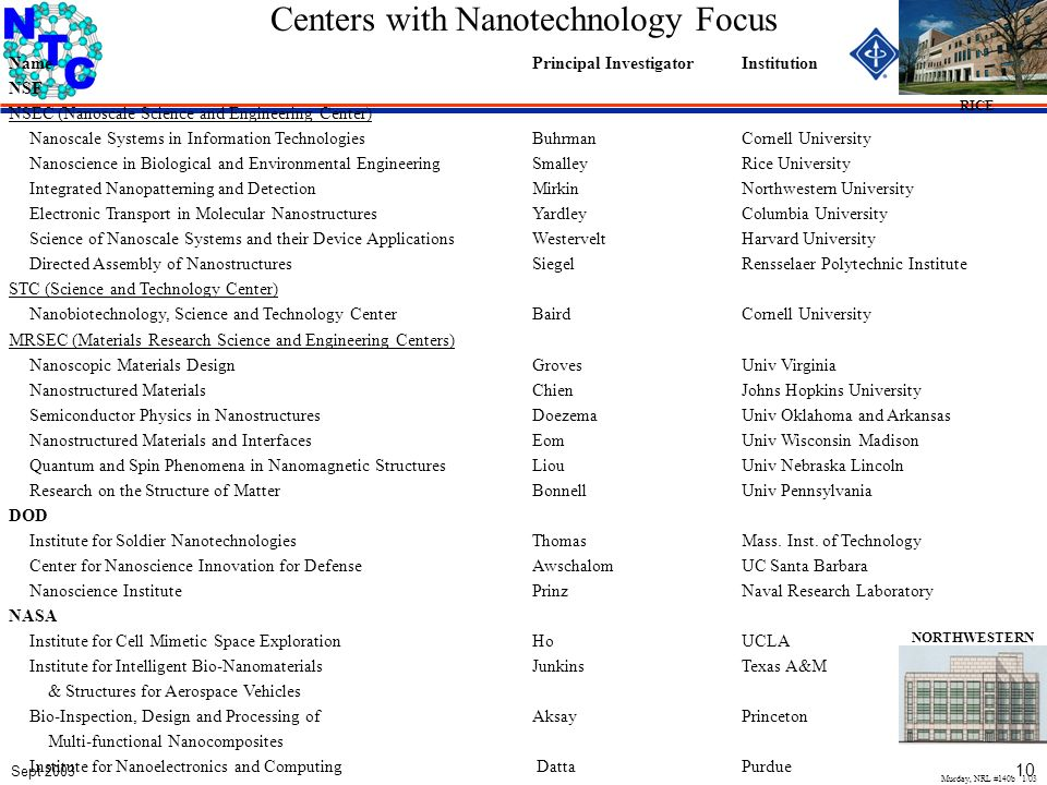 Sept 2003 10 NamePrincipal InvestigatorInstitution NSF NSEC (Nanoscale Science and Engineering Center) Nanoscale Systems in Information TechnologiesBu