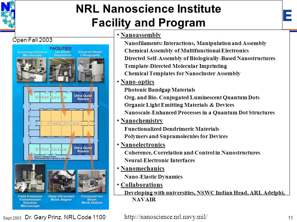 Sept 2003 11 NRL Nanoscience Institute Facility and Program Nanoassembly Nanofilaments: Interactions, Manipulation and Assembly Chemical Assembly of Multifunctional Electronics Directed Self-Assembly of Biologically-Based Nanostructures Template-Directed Molecular Imprinting Chemical Templates for Nanocluster Assembly Nano-optics Photonic Bandgap Materials Org.