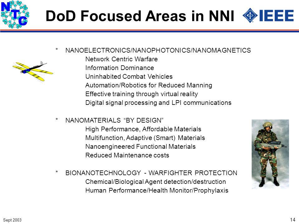 Sept 2003 14 * NANOELECTRONICS/NANOPHOTONICS/NANOMAGNETICS Network Centric Warfare Information Dominance Uninhabited Combat Vehicles Automation/Roboti