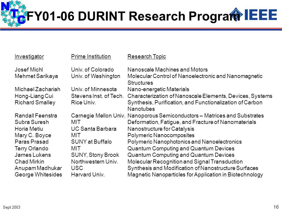 Sept 2003 16 FY01-06 DURINT Research Program InvestigatorPrime InstitutionResearch Topic Josef MichlUniv. of ColoradoNanoscale Machines and Motors Meh